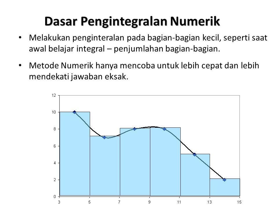 Dasar Pengintegralan Numerik