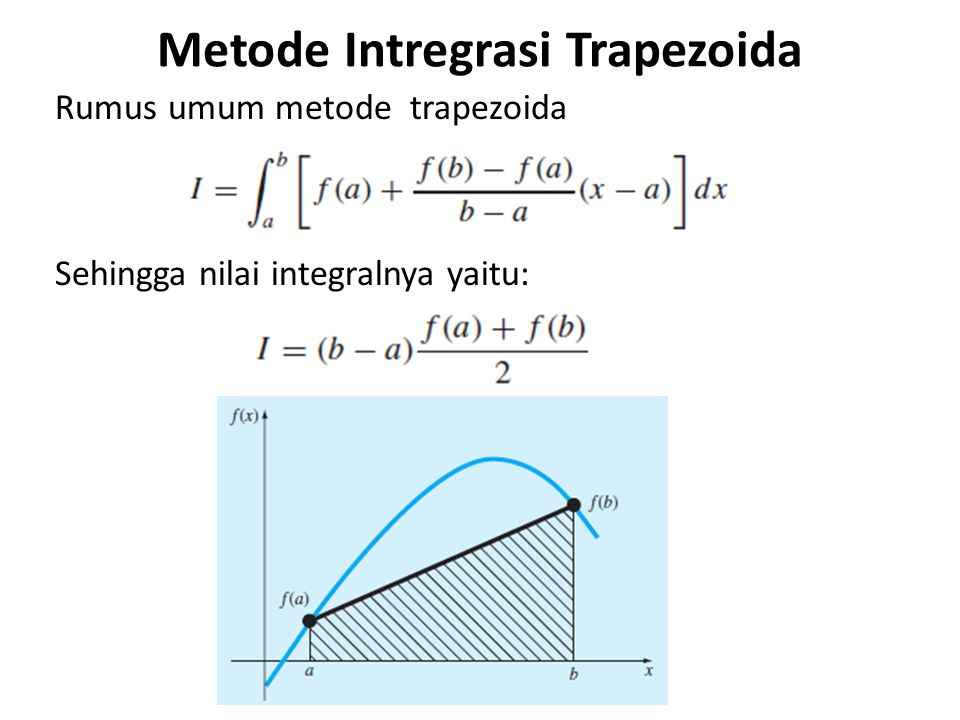 Metode Intregrasi Trapezoida