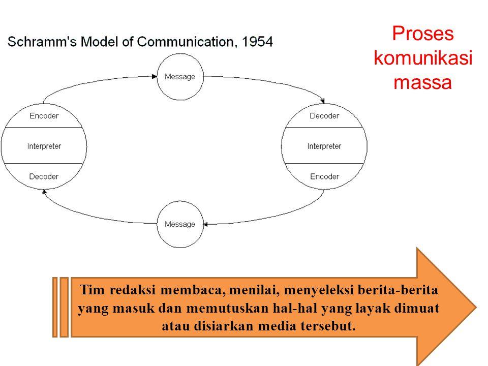 Proses komunikasi massa