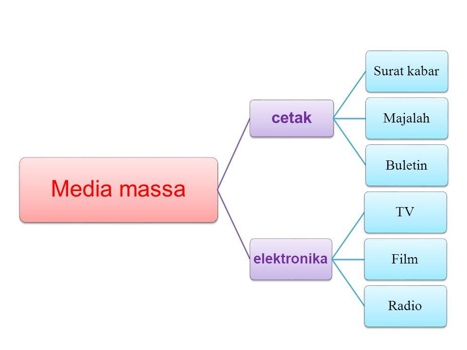 Media massa cetak Surat kabar Majalah Buletin elektronika TV Film