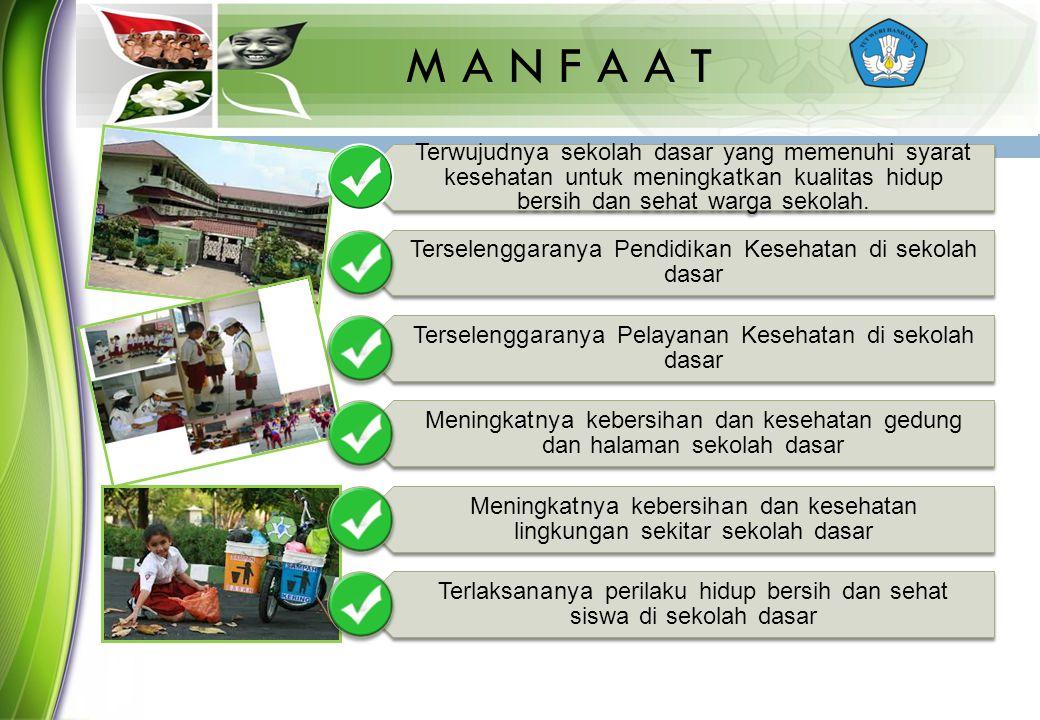 M A N F A A T Terwujudnya sekolah dasar yang memenuhi syarat kesehatan untuk meningkatkan kualitas hidup bersih dan sehat warga sekolah.