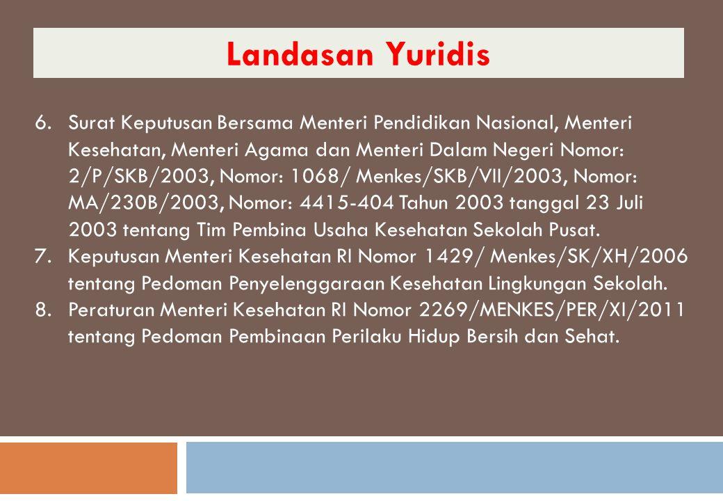 Landasan Yuridis