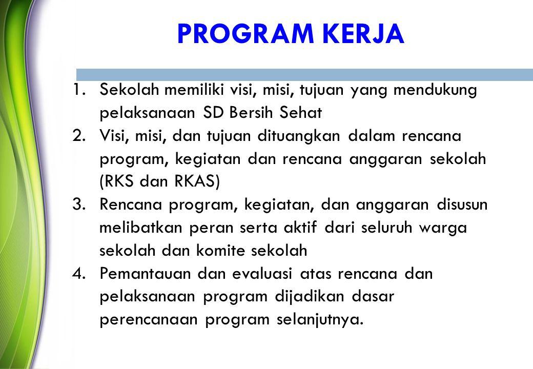 PROGRAM KERJA Sekolah memiliki visi, misi, tujuan yang mendukung pelaksanaan SD Bersih Sehat.