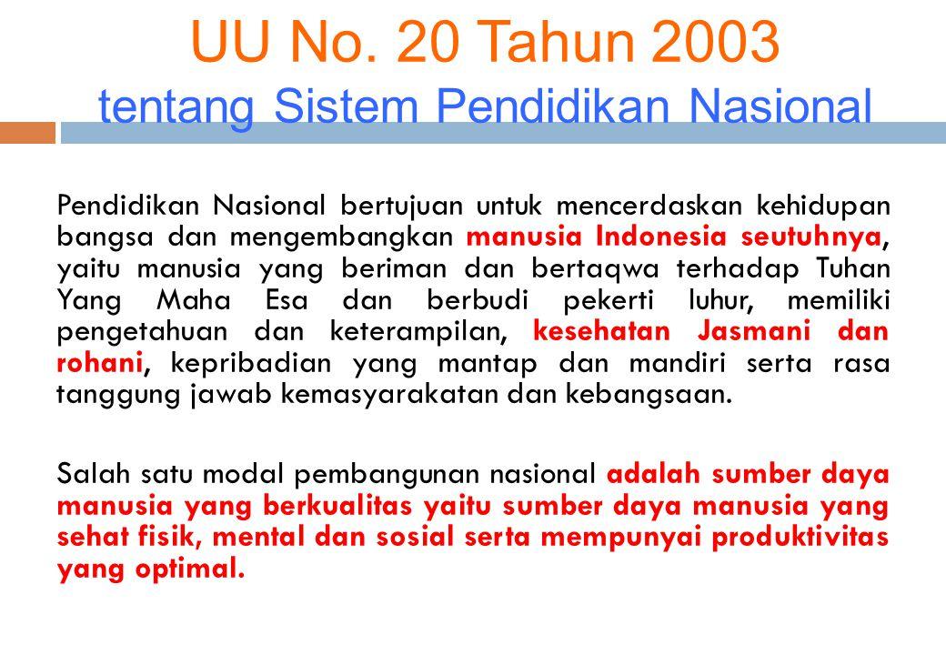 UU No. 20 Tahun 2003 tentang Sistem Pendidikan Nasional