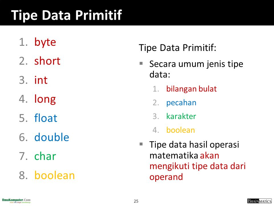 Tipe Data Primitif byte short int long float double char boolean