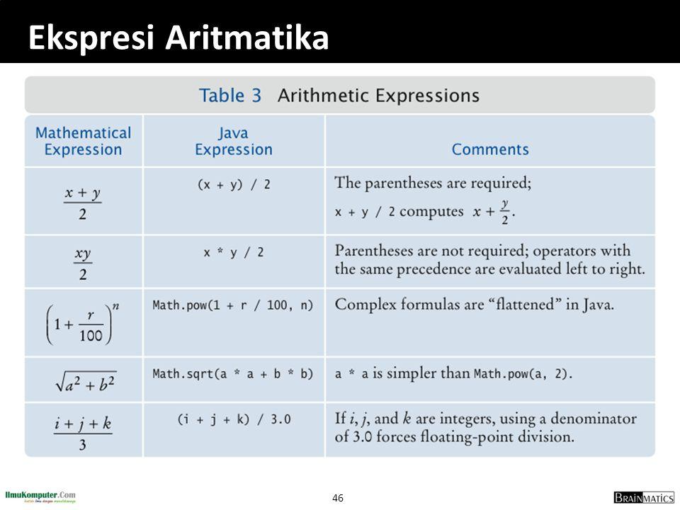 Ekspresi Aritmatika