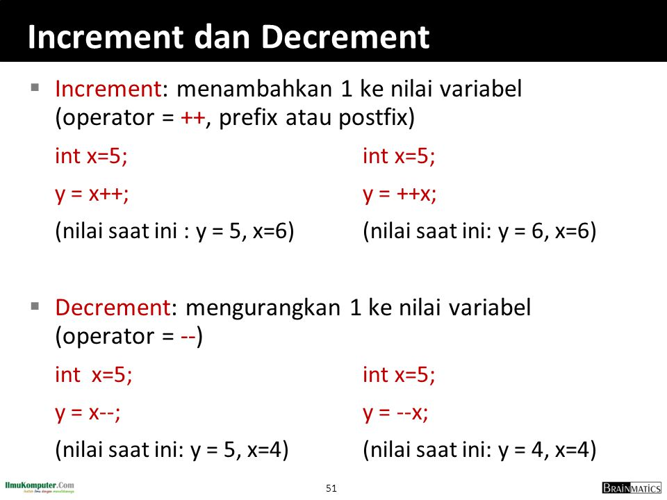 Increment dan Decrement