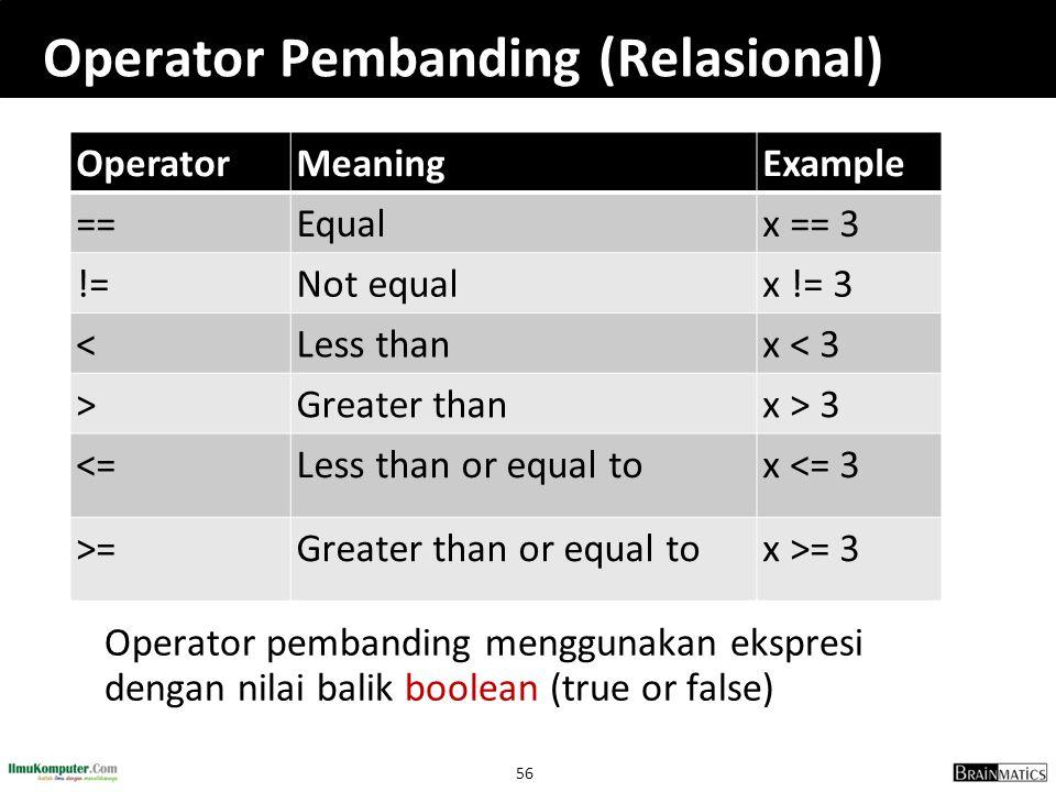 Operator Pembanding (Relasional)