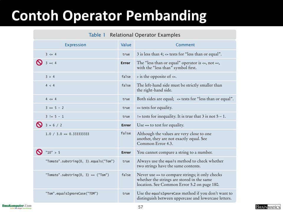 Contoh Operator Pembanding