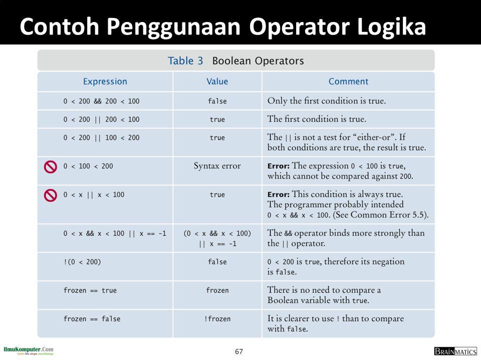 Contoh Penggunaan Operator Logika
