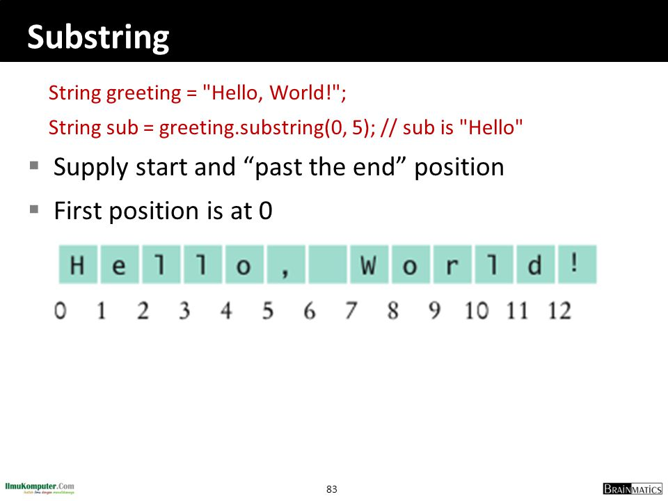 Substring Supply start and past the end position