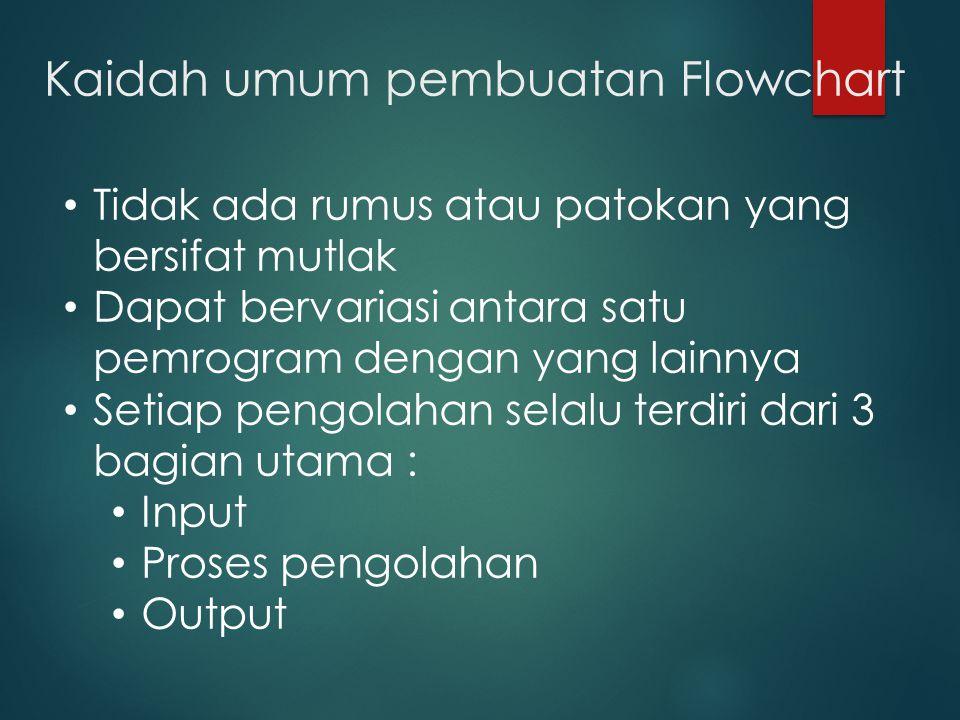 Kaidah umum pembuatan Flowchart