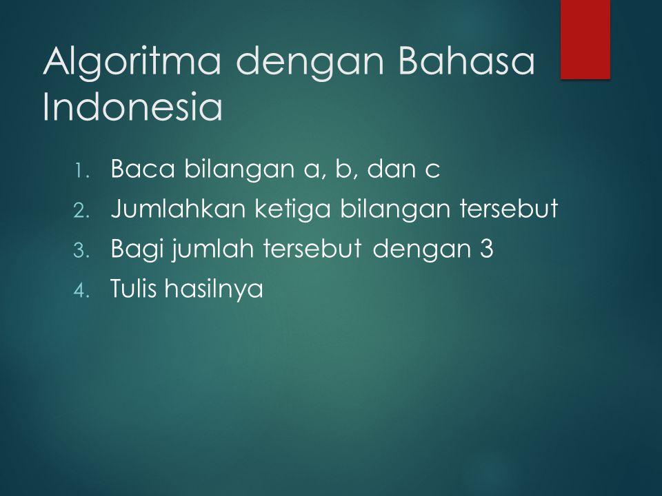 Algoritma dengan Bahasa Indonesia