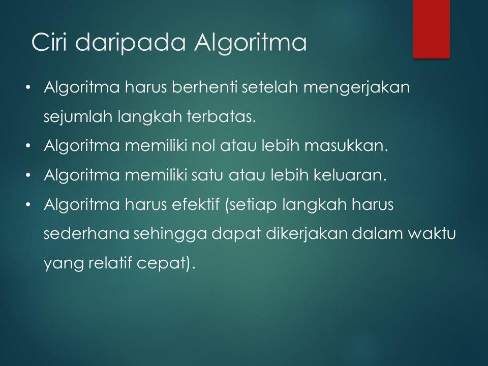 Ciri daripada Algoritma
