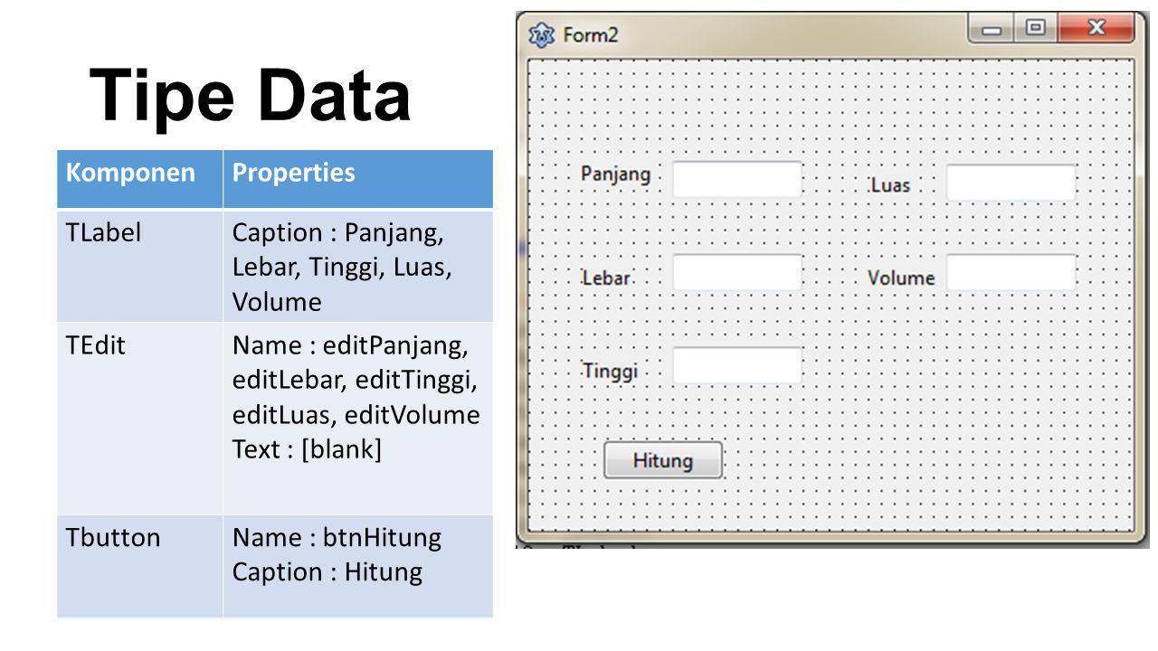 Tipe Data Komponen Properties TLabel