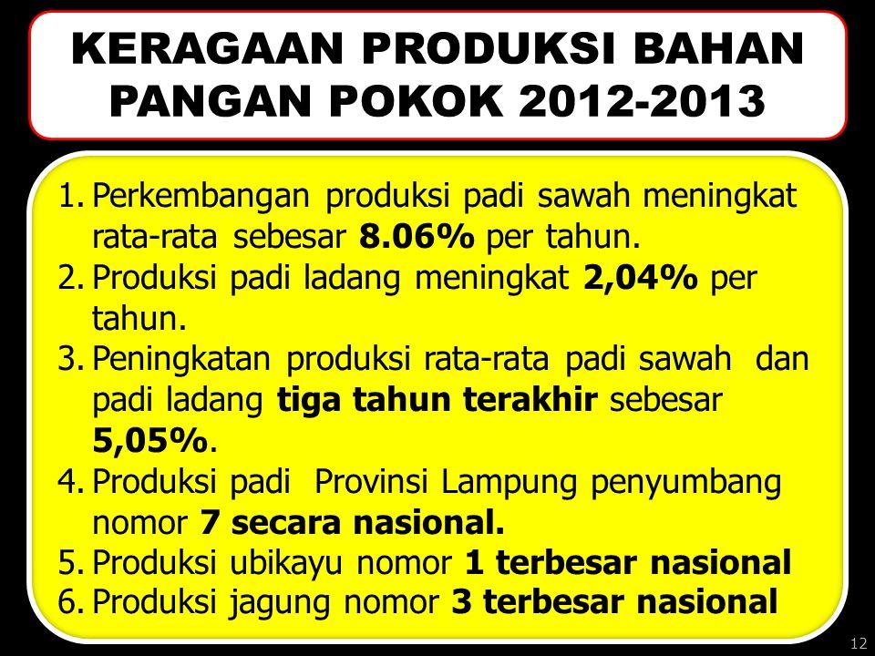 KERAGAAN PRODUKSI BAHAN PANGAN POKOK 2012-2013