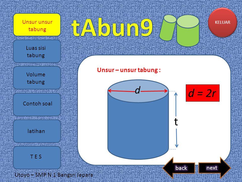 d = 2r t d Unsur – unsur tabung : Unsur unsur tabung Luas sisi tabung