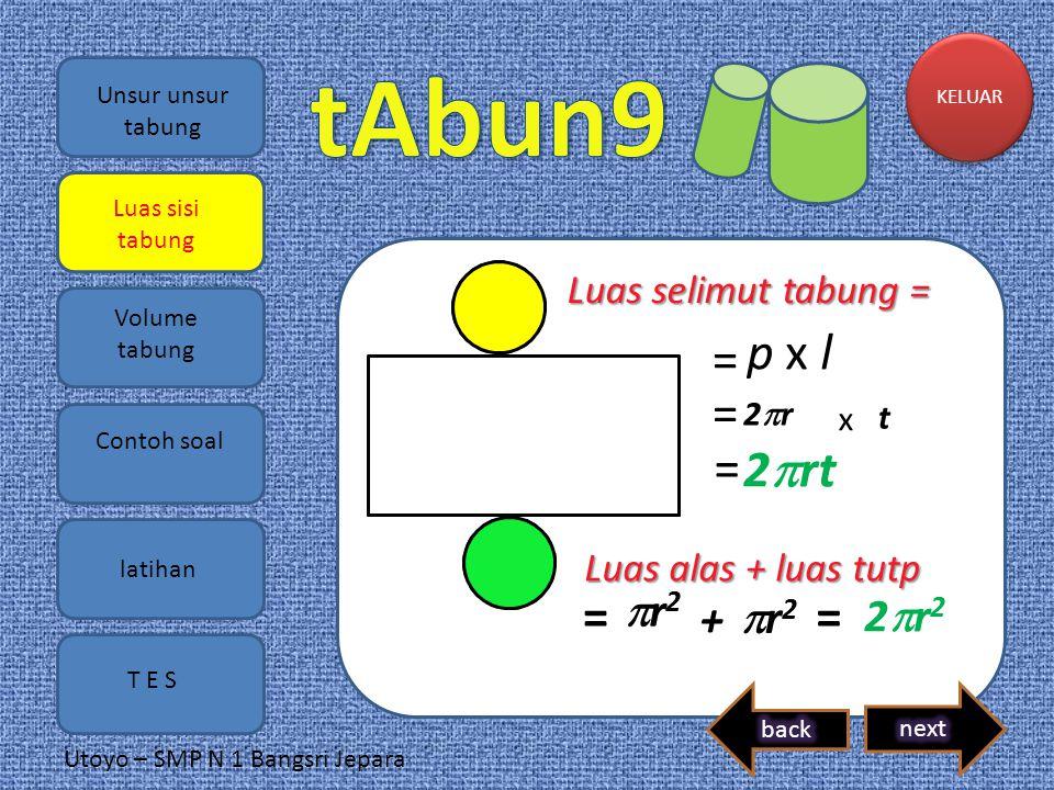p x l = = = 2rt = = r2 2r2 + r2 Luas selimut tabung =