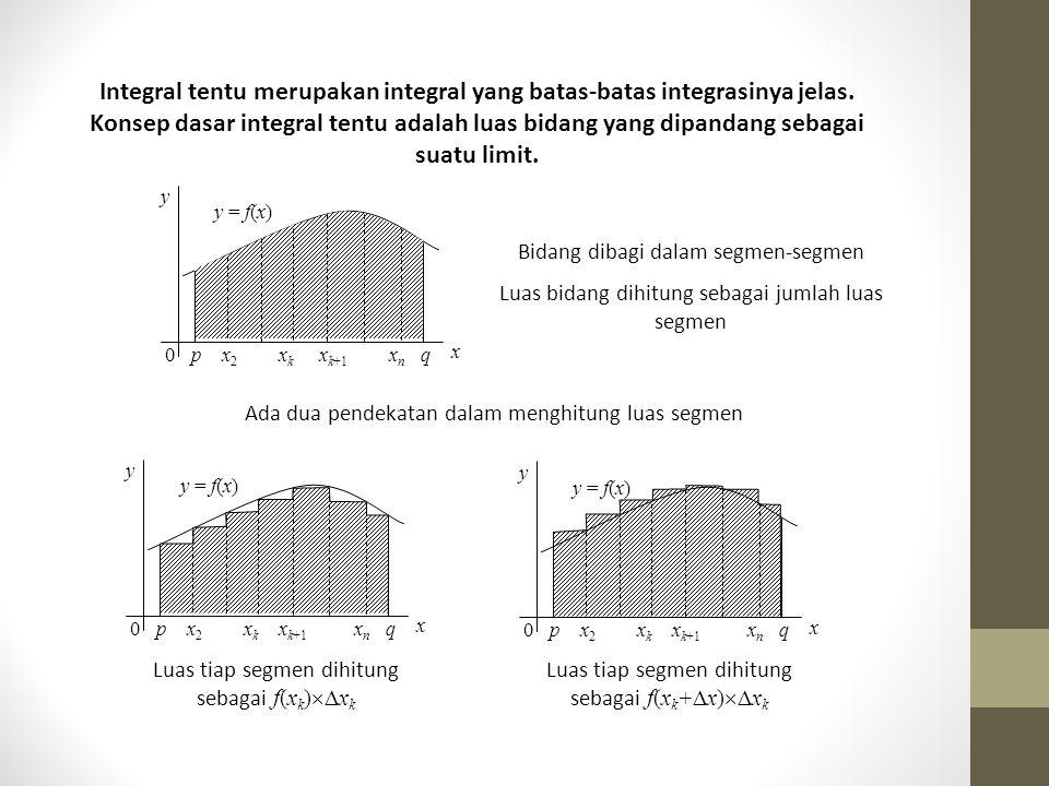 Integral tentu merupakan integral yang batas-batas integrasinya jelas
