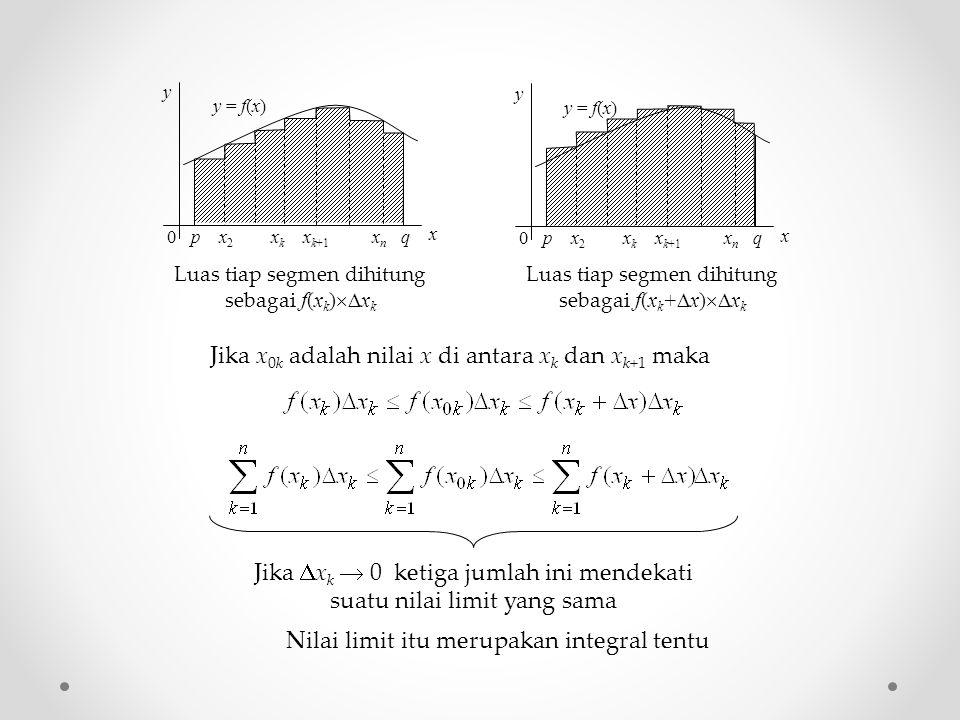 Jika x0k adalah nilai x di antara xk dan xk+1 maka