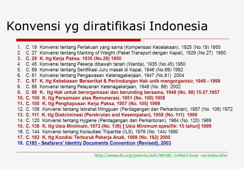 Konvensi yg diratifikasi Indonesia
