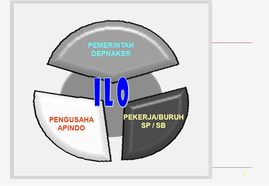 ILO I L O PEMERINTAH DEPNAKER PEKERJA/BURUH PENGUSAHA PENGUSAHA