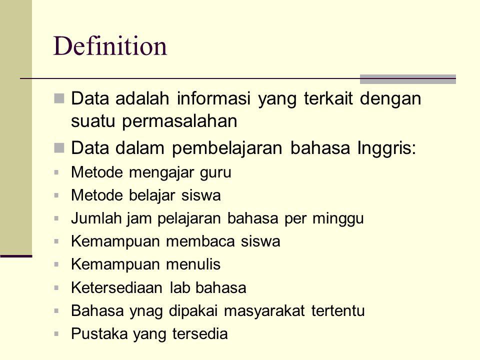 Definition Data adalah informasi yang terkait dengan suatu permasalahan. Data dalam pembelajaran bahasa Inggris: