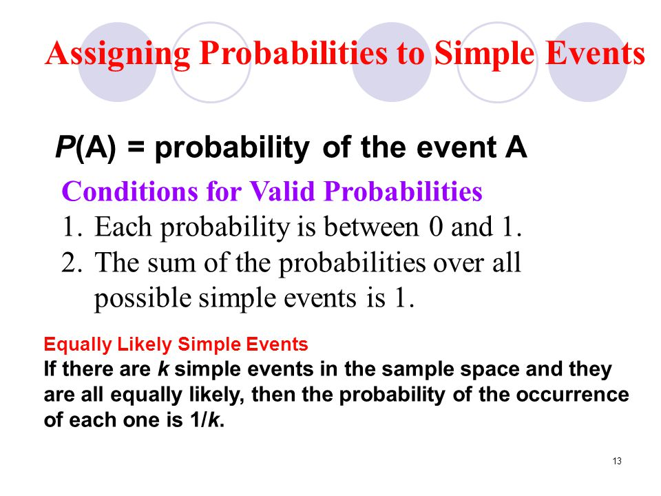 Assigning Probabilities to Simple Events