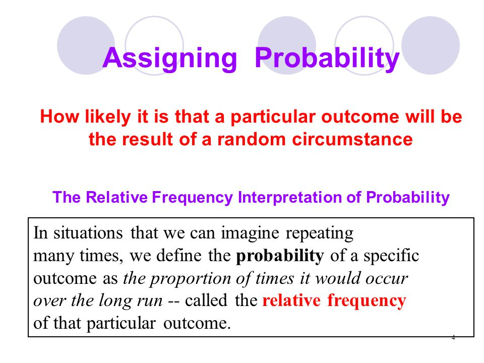 The Relative Frequency Interpretation of Probability