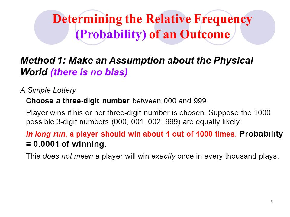 Determining the Relative Frequency (Probability) of an Outcome