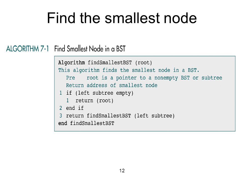 Find the smallest node