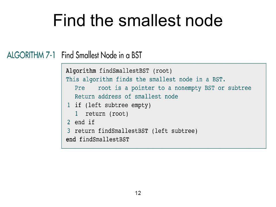 Find the smallest node