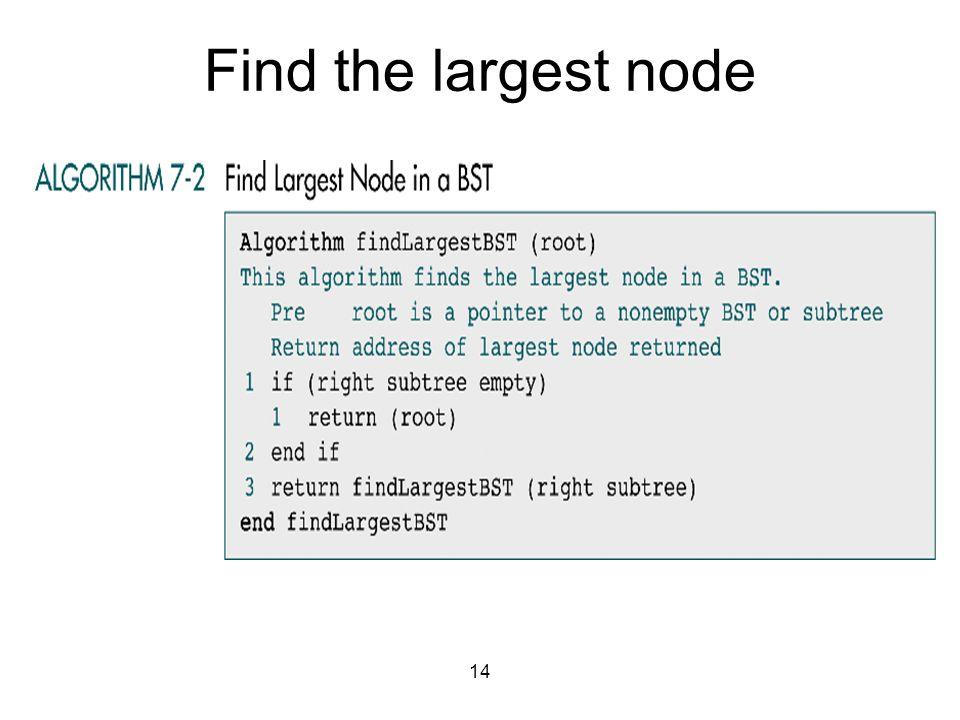Find the largest node