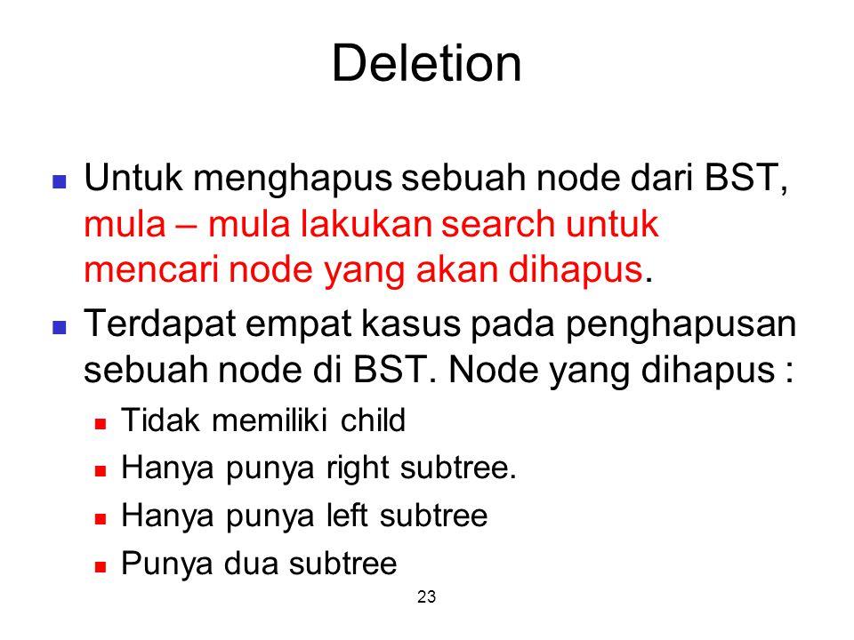 Deletion Untuk menghapus sebuah node dari BST, mula – mula lakukan search untuk mencari node yang akan dihapus.