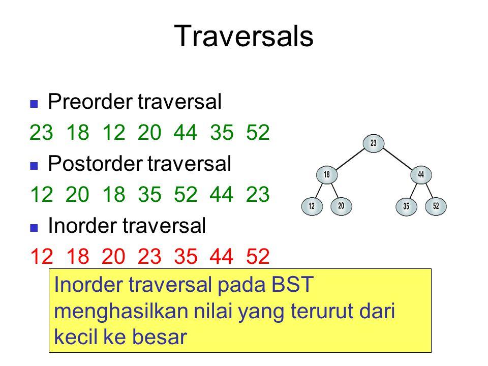 Traversals Preorder traversal 23 18 12 20 44 35 52 Postorder traversal