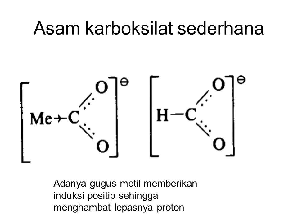 Asam karboksilat sederhana