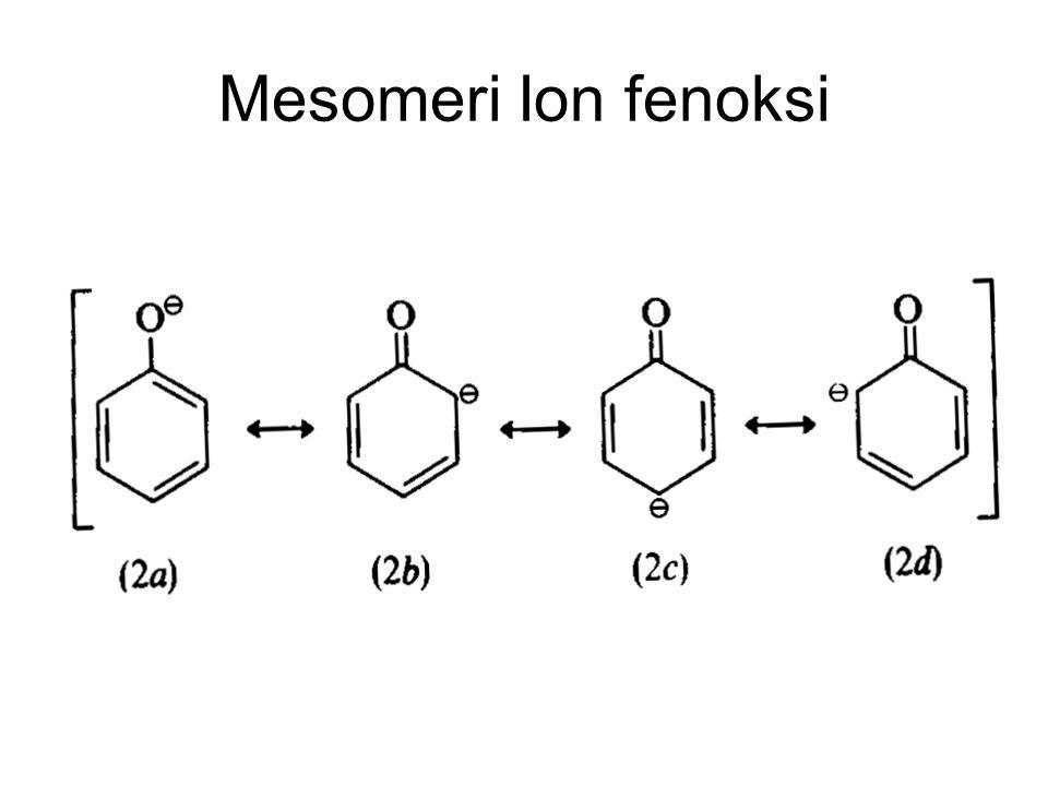 Mesomeri Ion fenoksi