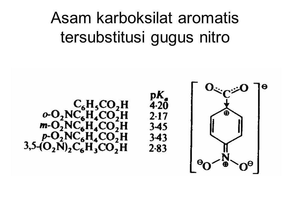 Asam karboksilat aromatis tersubstitusi gugus nitro