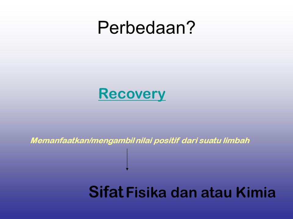 Perbedaan Sifat Fisika dan atau Kimia Recovery