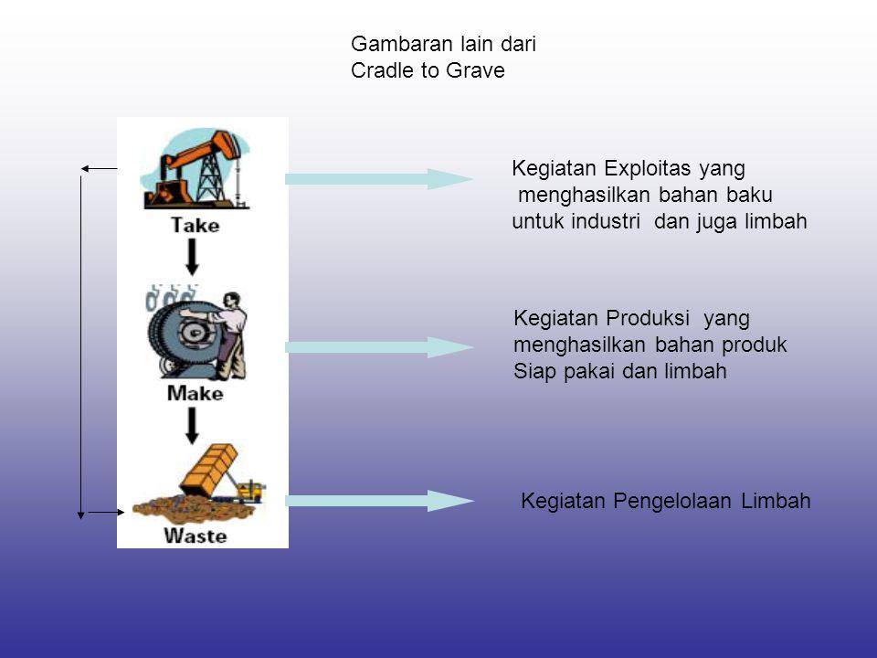 Gambaran lain dari Cradle to Grave. Kegiatan Exploitas yang. menghasilkan bahan baku. untuk industri dan juga limbah.
