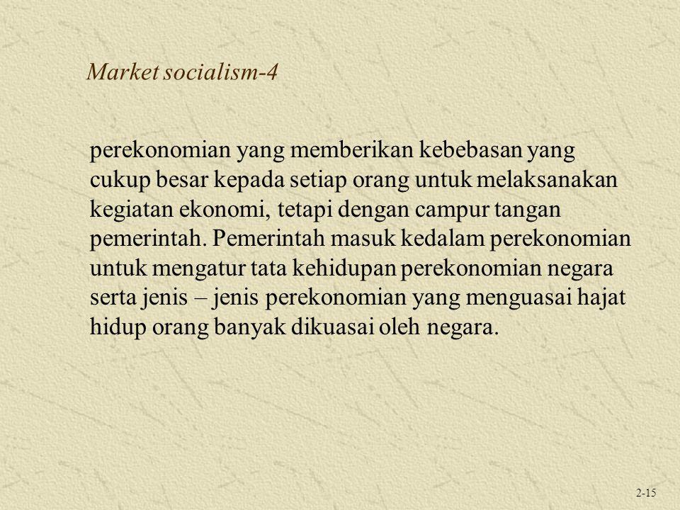 Market socialism-4