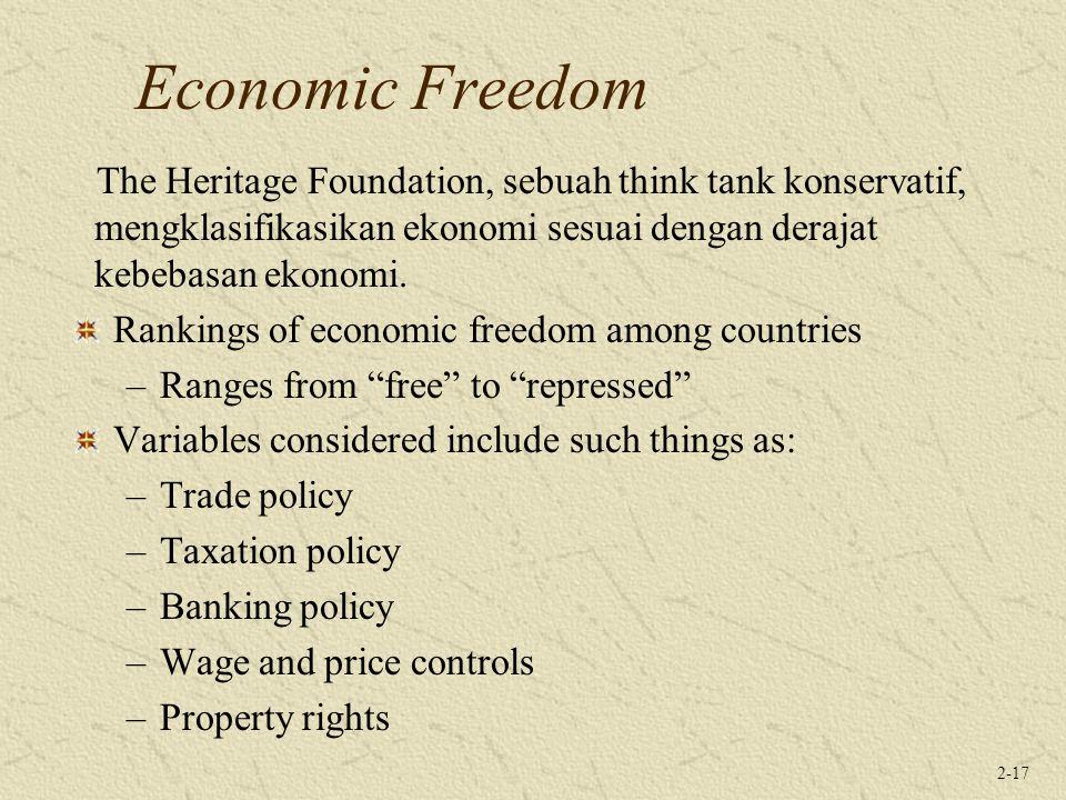 Economic Freedom The Heritage Foundation, sebuah think tank konservatif, mengklasifikasikan ekonomi sesuai dengan derajat kebebasan ekonomi.