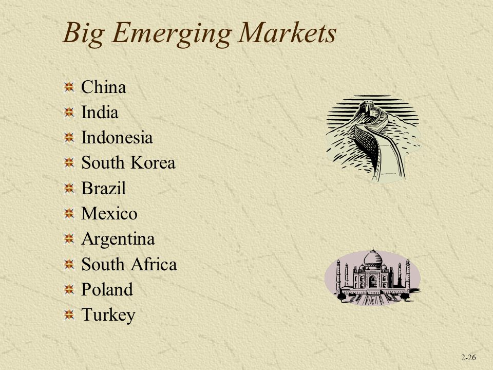Big Emerging Markets China India Indonesia South Korea Brazil Mexico
