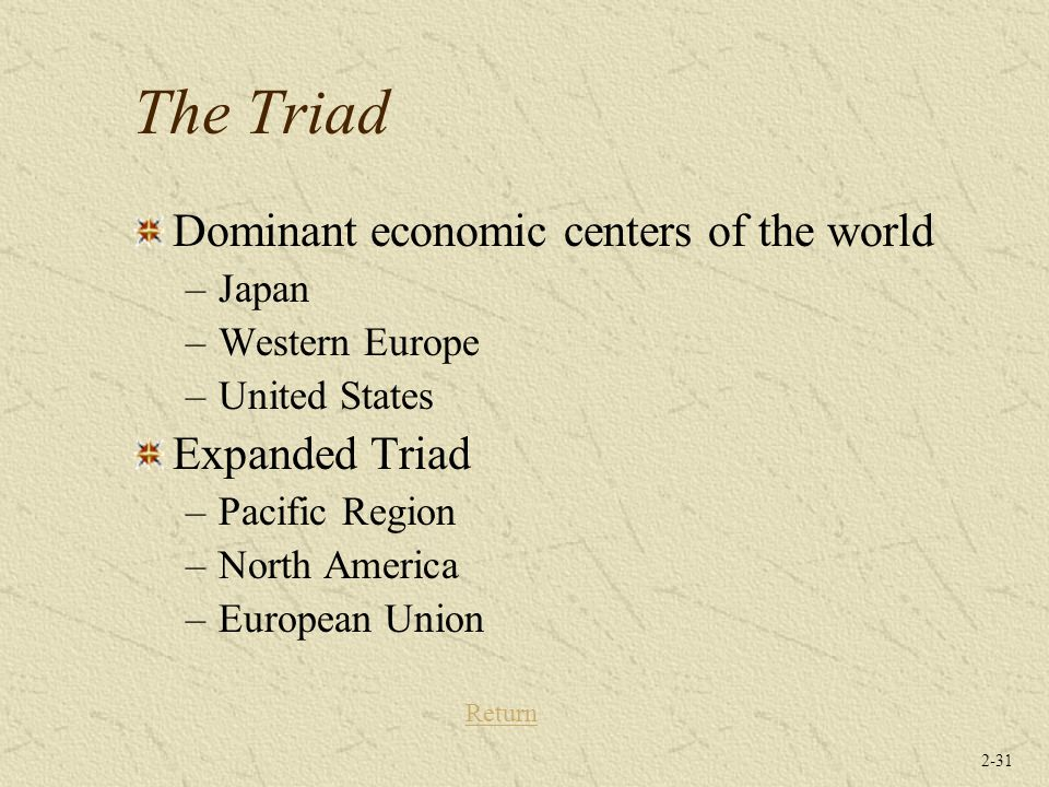 The Triad Dominant economic centers of the world Expanded Triad Japan