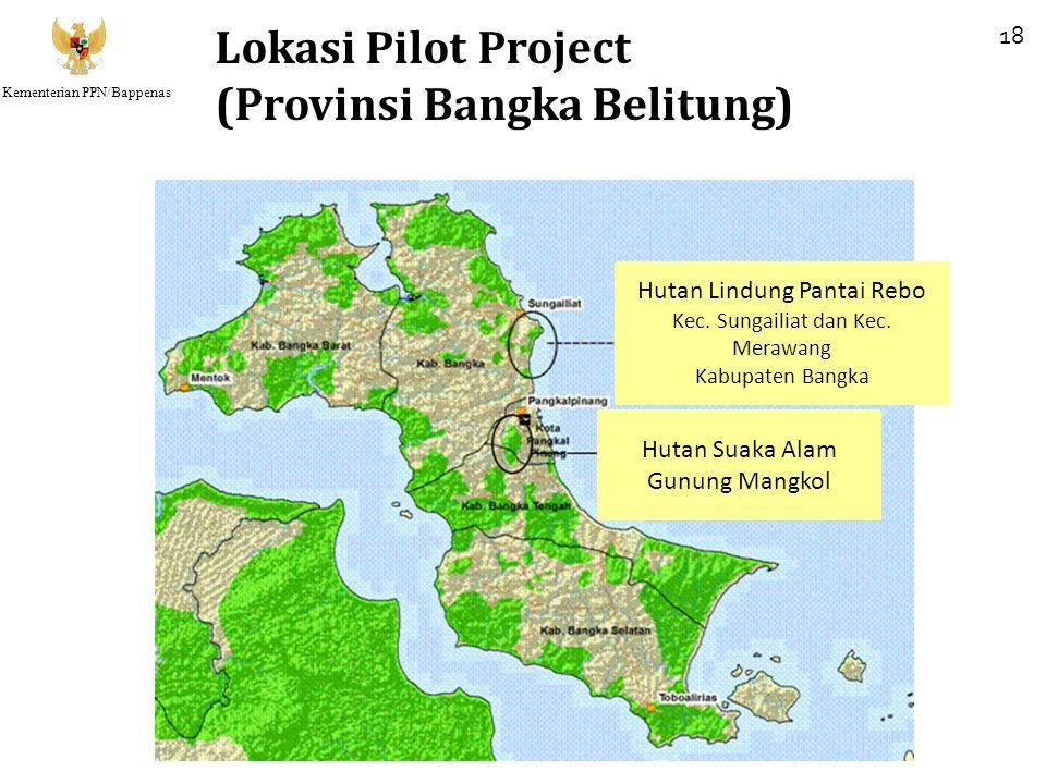 Lokasi Pilot Project (Provinsi Bangka Belitung)