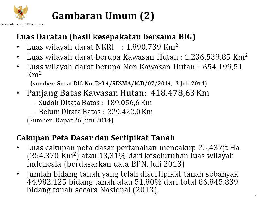 Gambaran Umum (2) Panjang Batas Kawasan Hutan: 418.478,63 Km