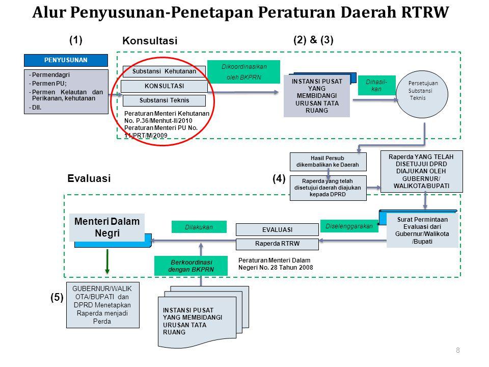 Alur Penyusunan-Penetapan Peraturan Daerah RTRW