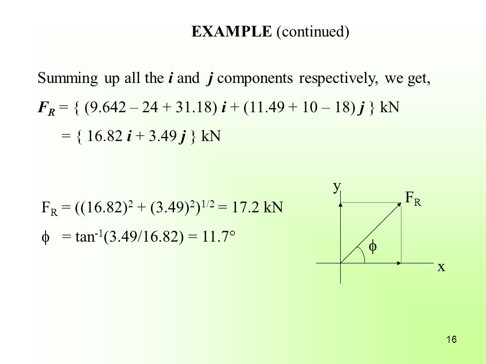 EXAMPLE (continued) Summing up all the i and j components respectively, we get, FR = { (9.642 – 24 + 31.18) i + (11.49 + 10 – 18) j } kN.