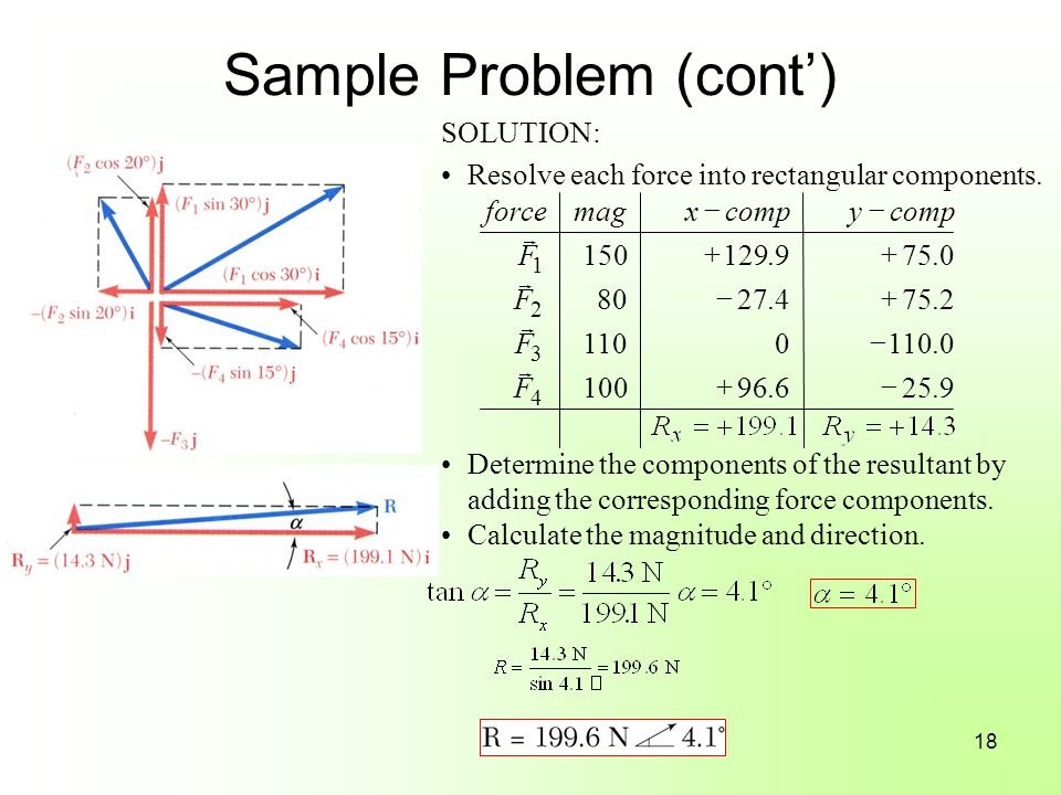 Sample Problem (cont')