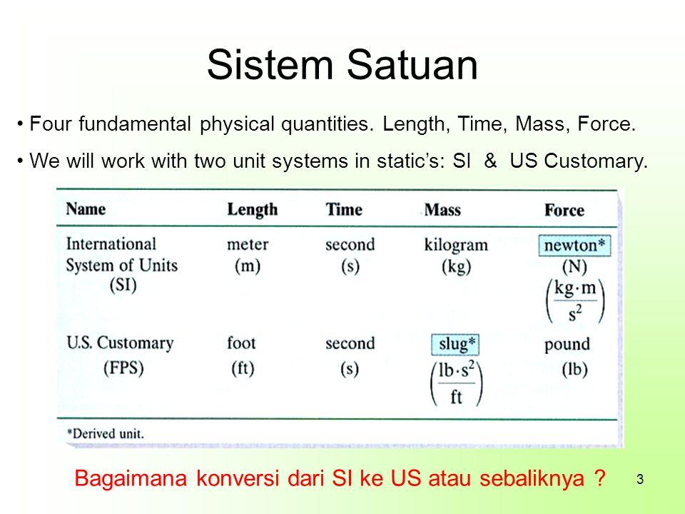 Sistem Satuan Bagaimana konversi dari SI ke US atau sebaliknya